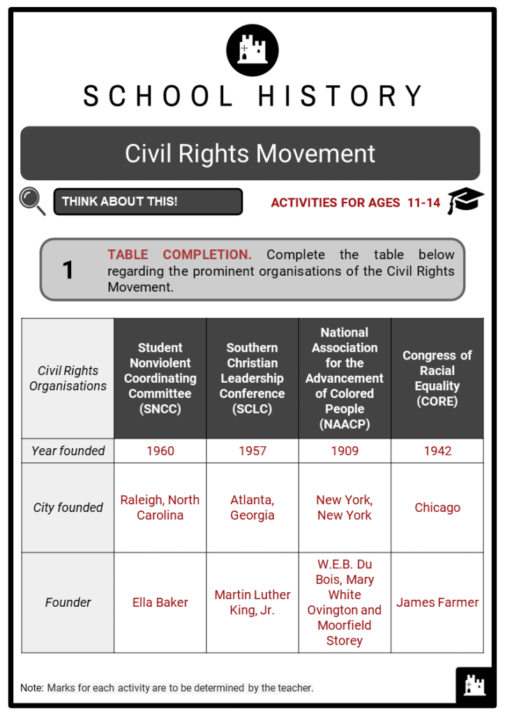 Civil Rights Movement Student Activities & Answer Guide 2