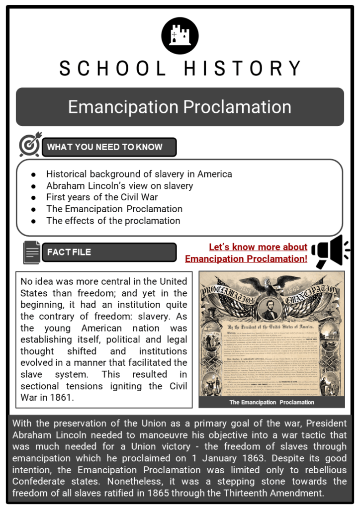 Emancipation Proclamation Resource Collection 1