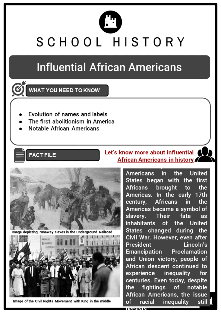 Influential African Americans Resource Collection 1