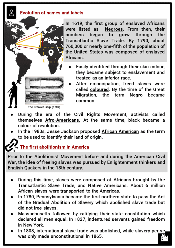 Influential African Americans Resource Collection 2