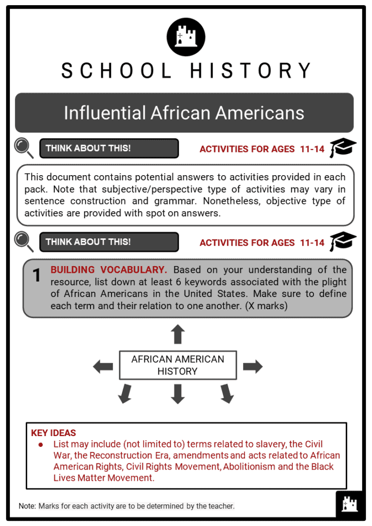 Influential African Americans Student Activities & Answer Guide 2
