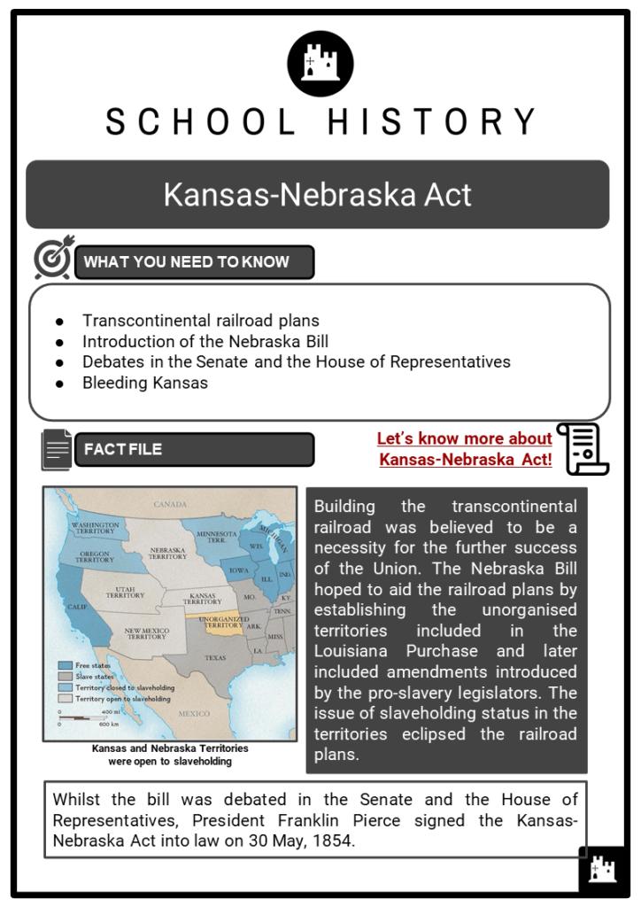 Kansas-Nebraska Act Resource Collection 1