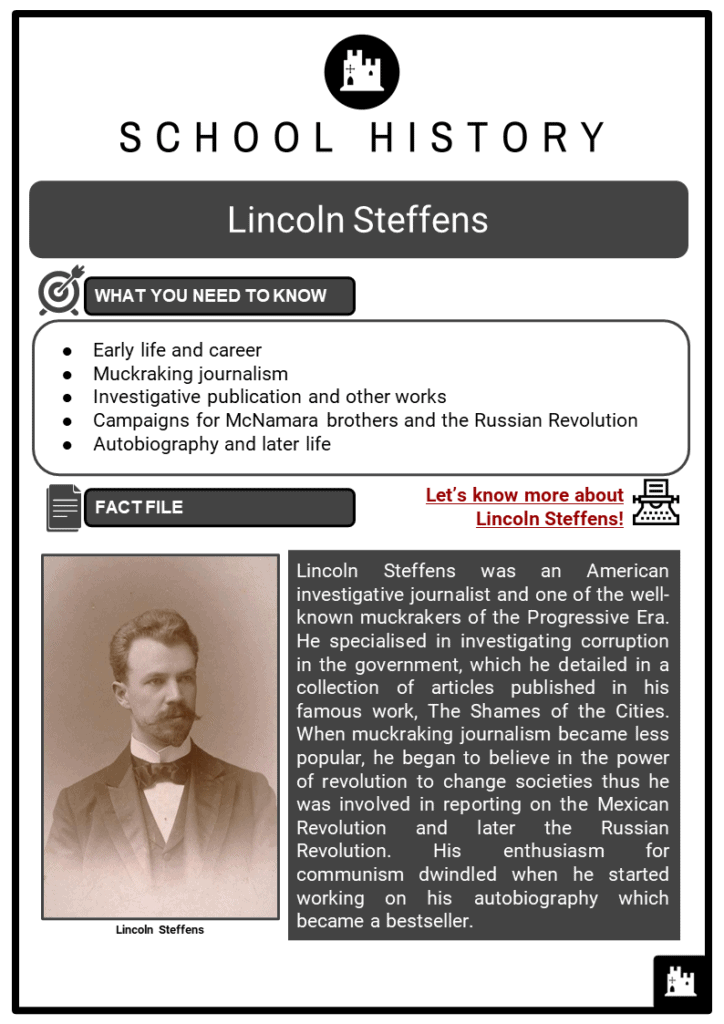 Lincoln Steffens Resource Collection 1