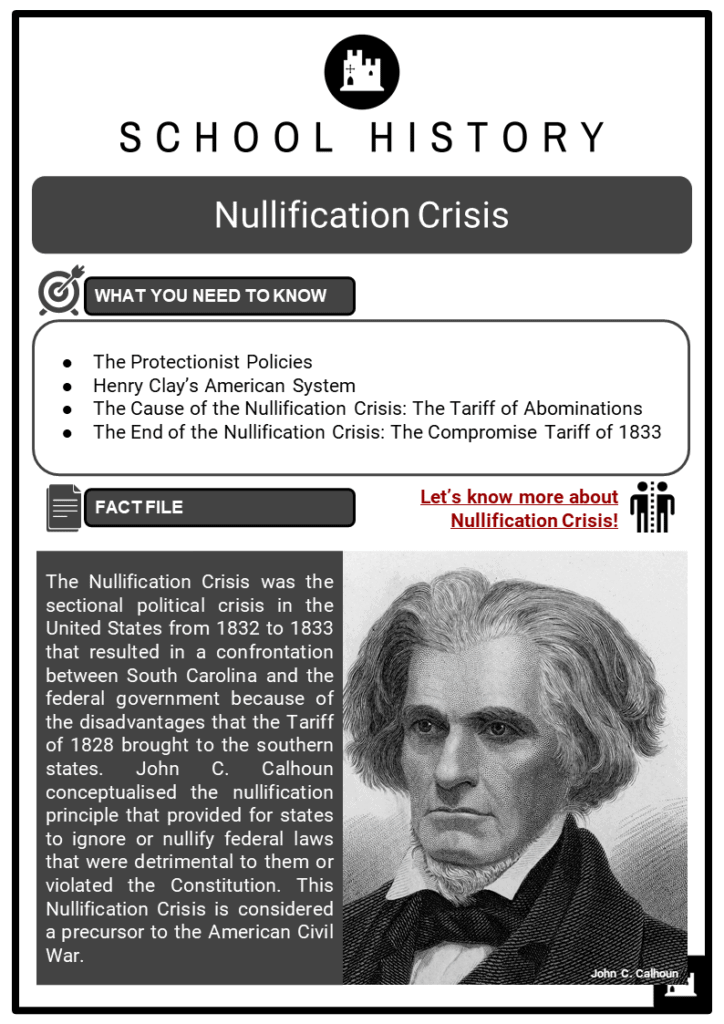 Nullification Crisis Resource Collection 1