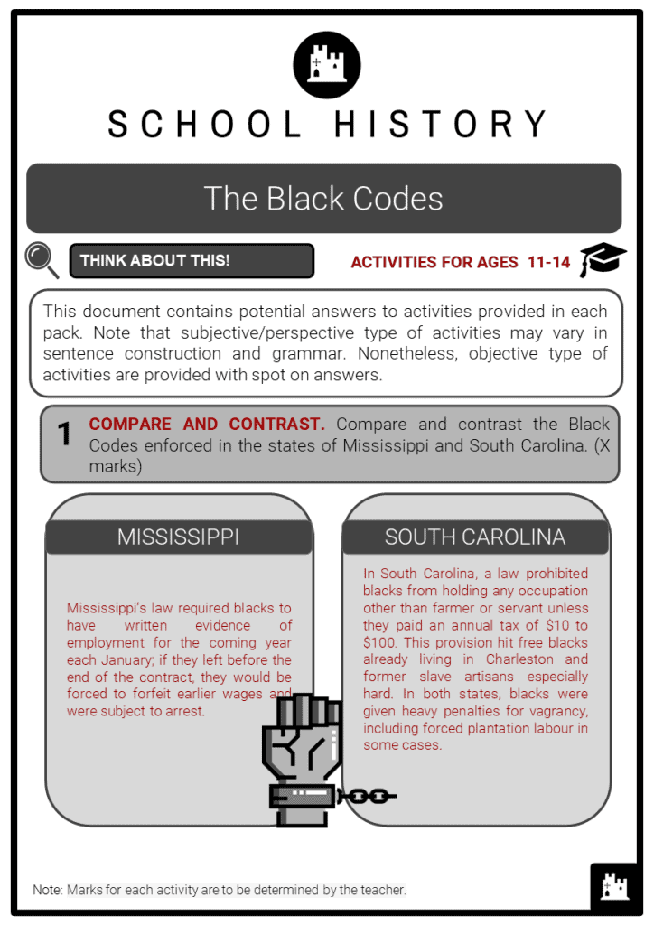 The Black Codes Student Activities & Answer Guide 2