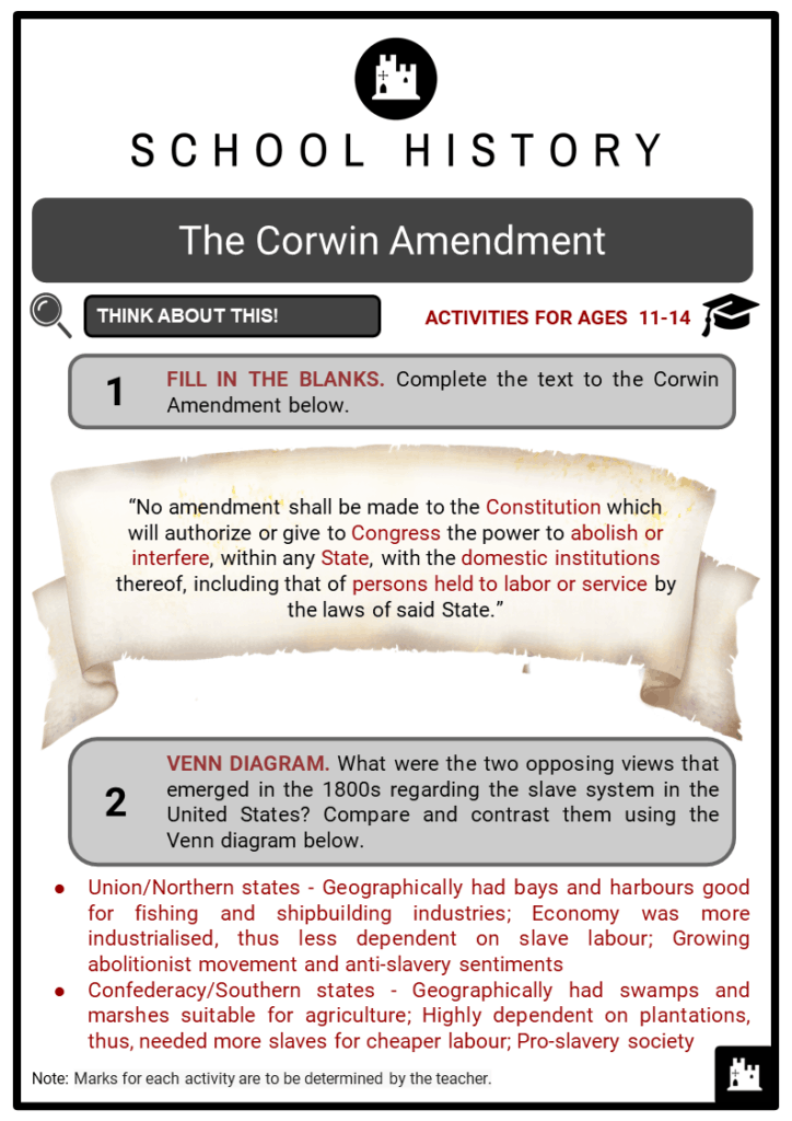 The Corwin Amendment Student Activities & Answer Guide 2