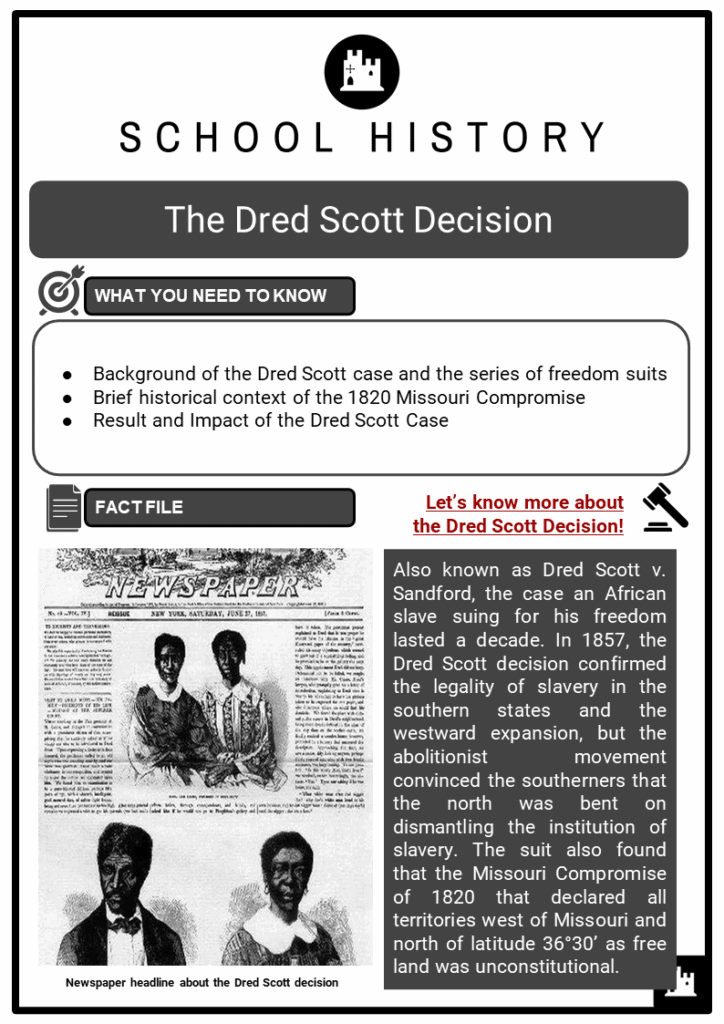 The Dred Scott Decision Resource Collection 1