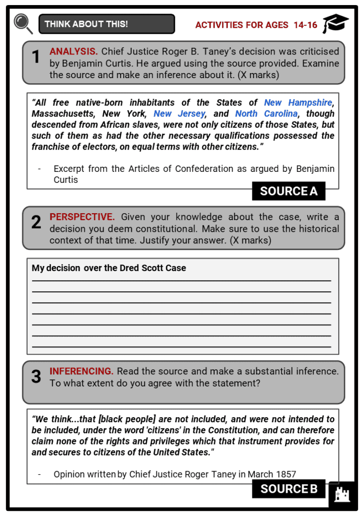 The Dred Scott Decision Student Activities & Answer Guide 3