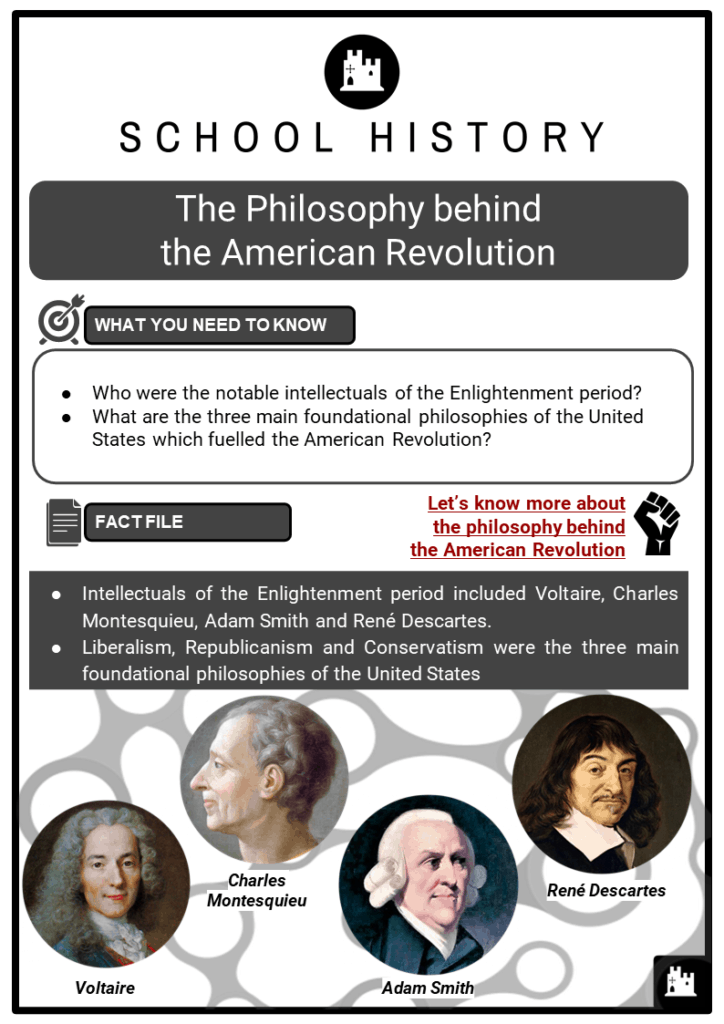 The Philosophy behind the American Revolution Resource Collection 1