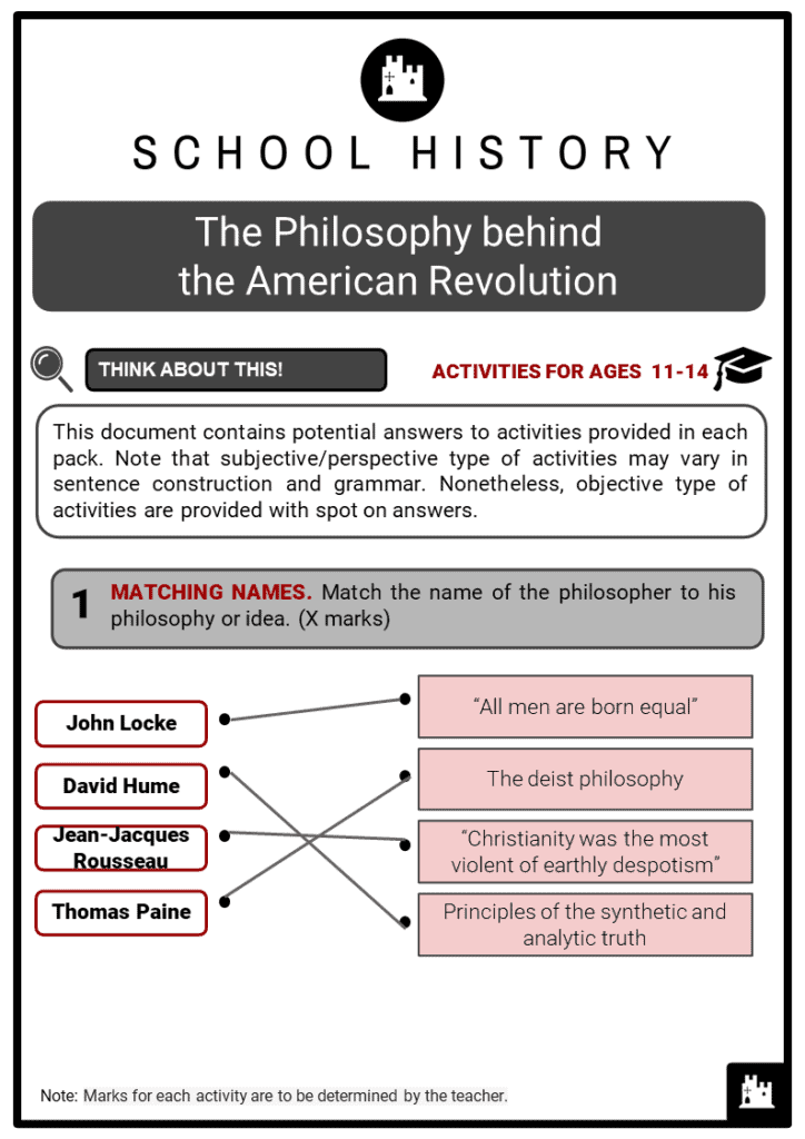 The Philosophy behind the American Revolution Student Activities & Answer Guide 2