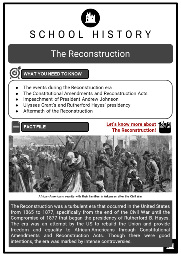 The Reconstruction Resource Collection 1