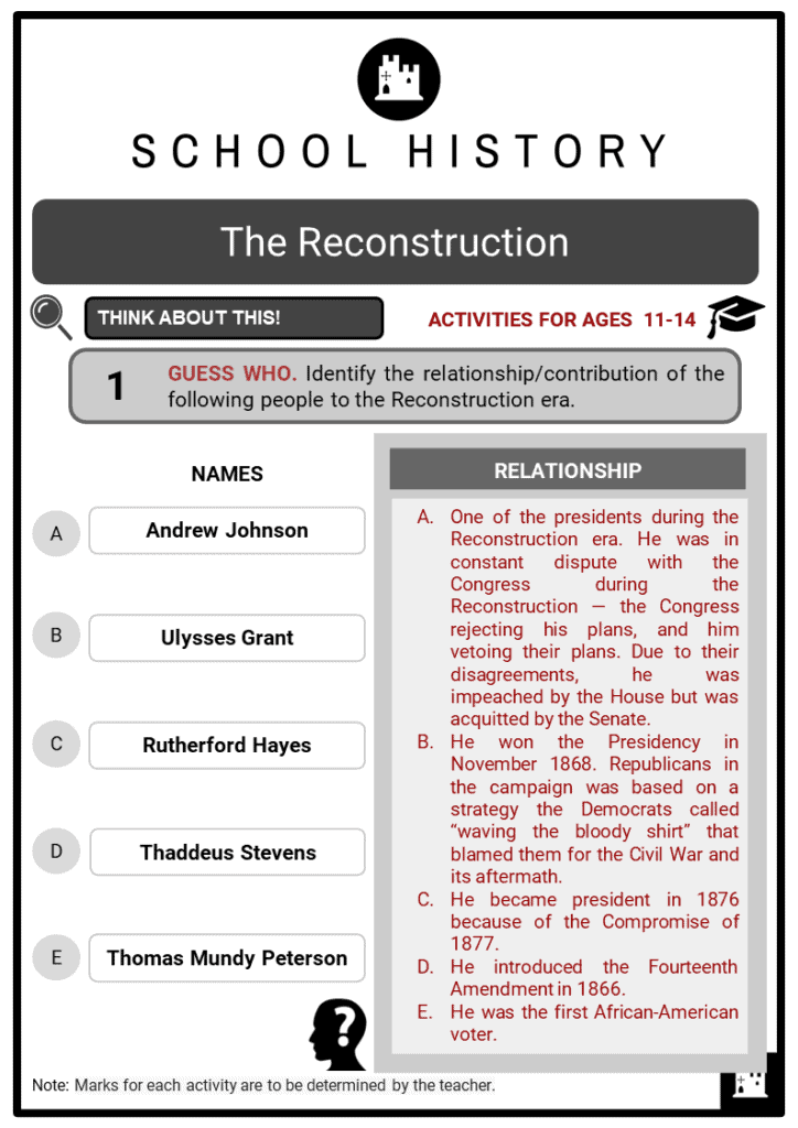 The Reconstruction Student Activities & Answer Guide 2