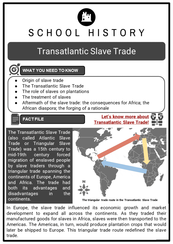 Transatlantic Slave Trade Resource Collection 1