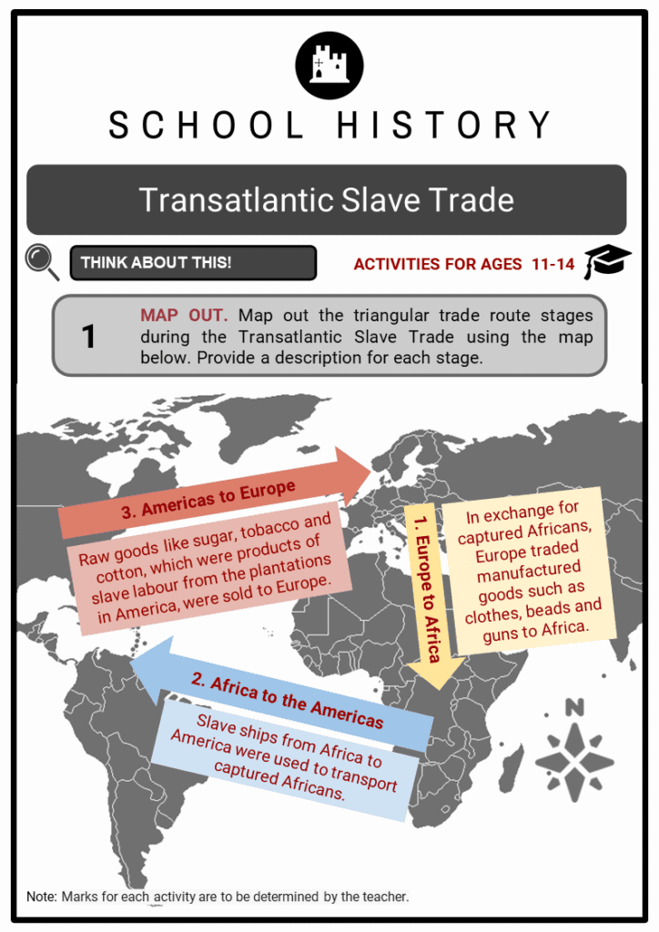 Transatlantic Slave Trade Student Activities & Answer Guide 2