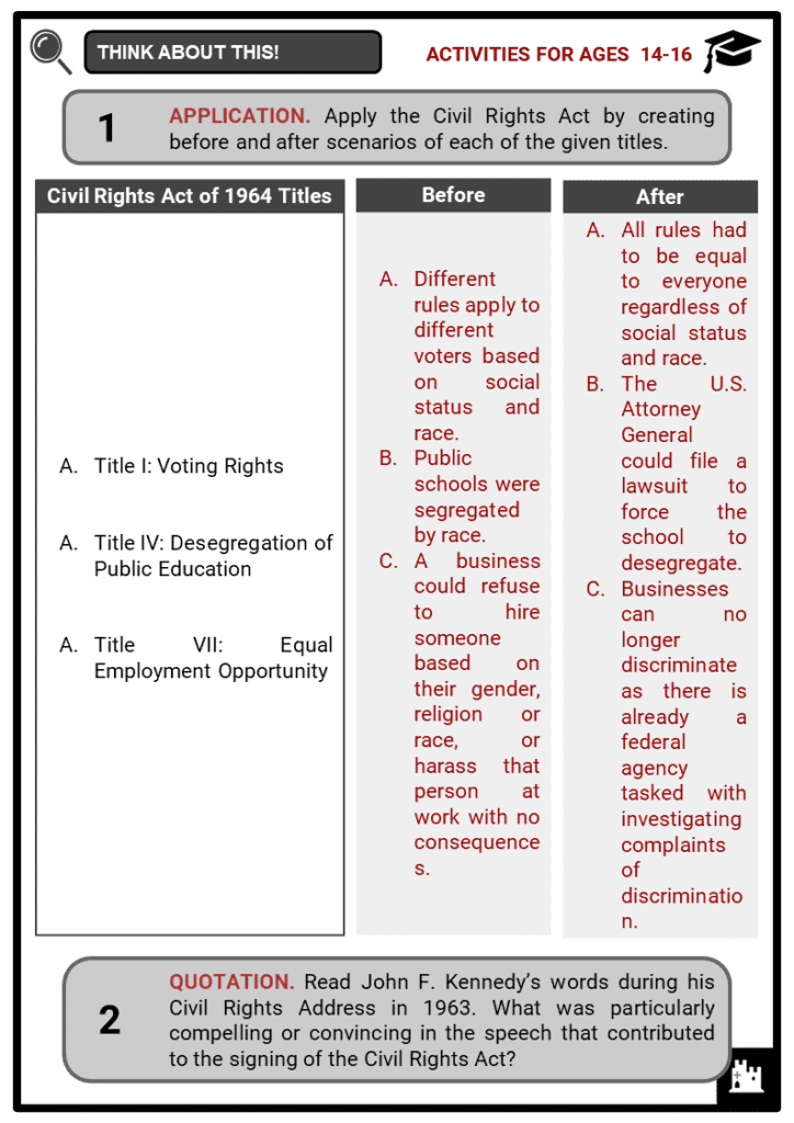 Civil Rights Act of 1964 Student Activities & Answer Guide 4