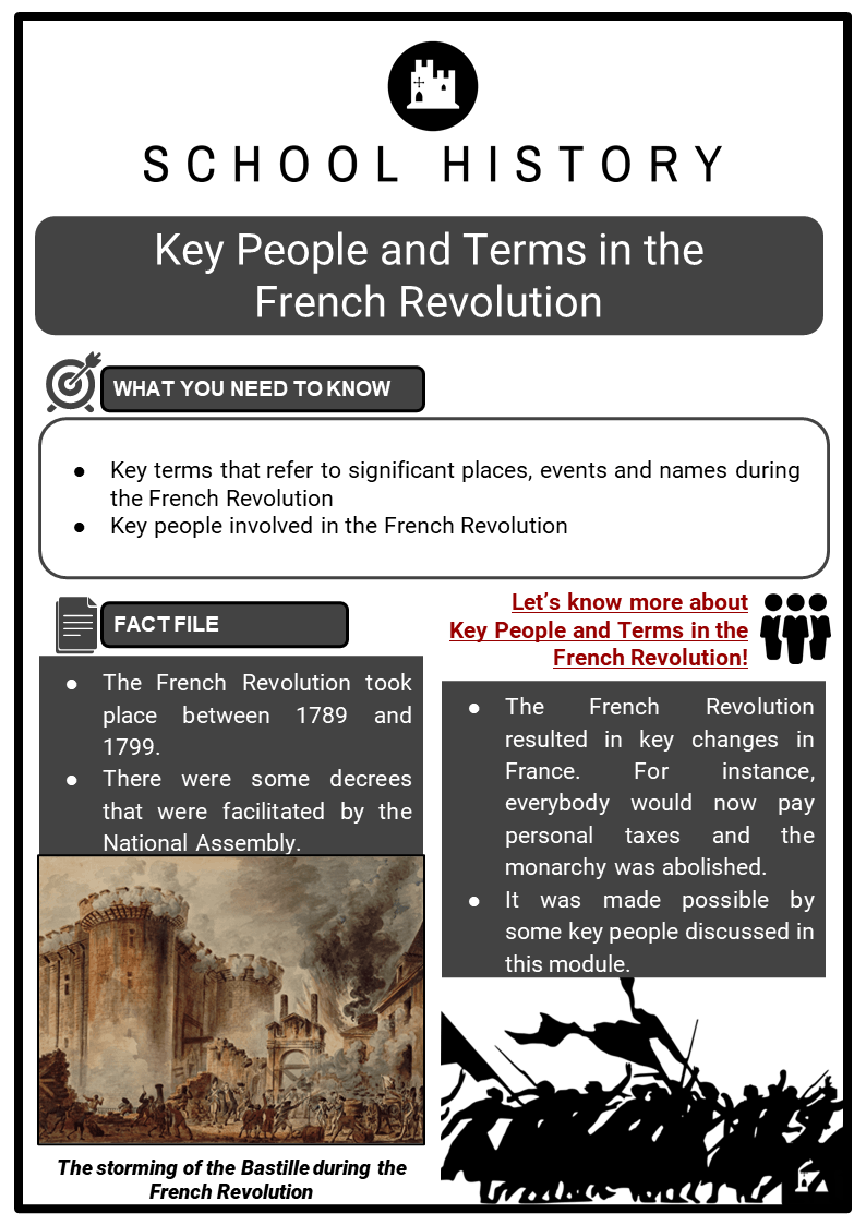 Key People and Terms in the French Revolution Resource Collection 1