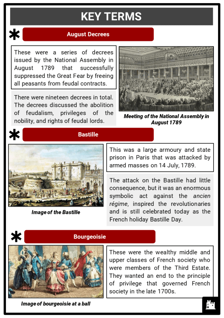 Key People and Terms in the French Revolution Resource Collection 2
