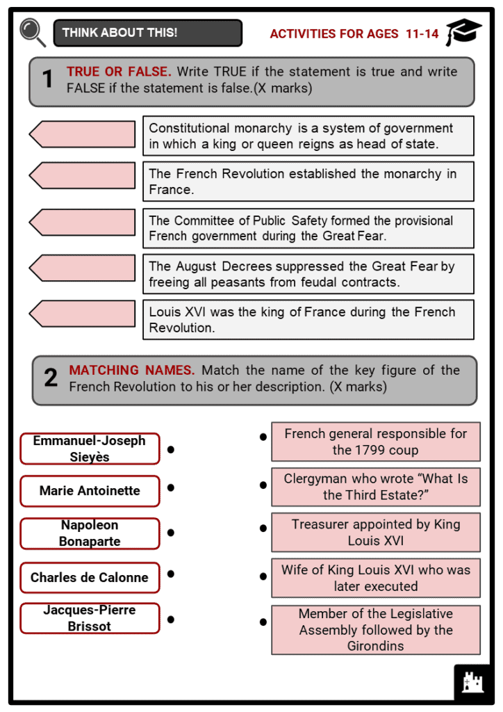 Key People and Terms in the French Revolution Student Activities & Answer Guide 1