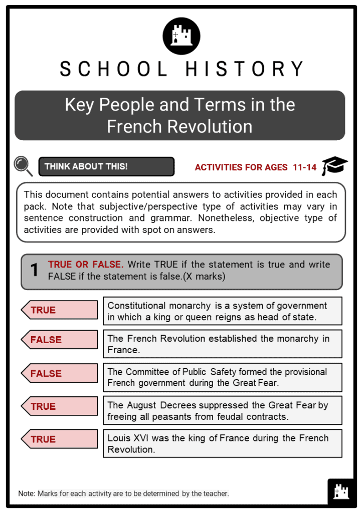 Key People and Terms in the French Revolution Student Activities & Answer Guide 2