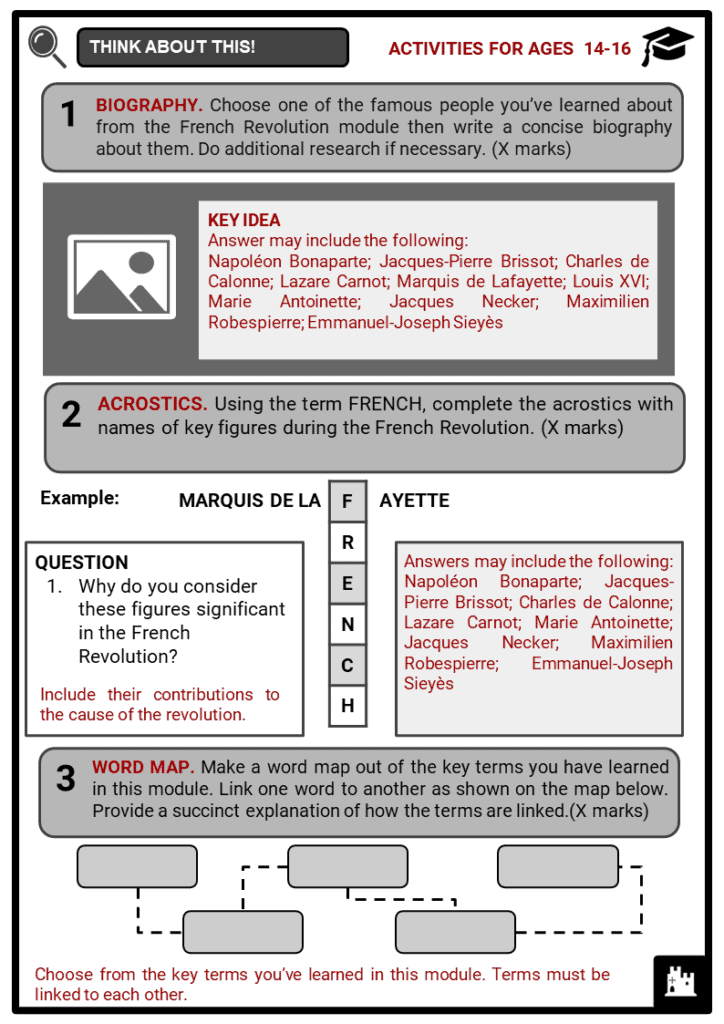 Key People and Terms in the French Revolution Student Activities & Answer Guide 4