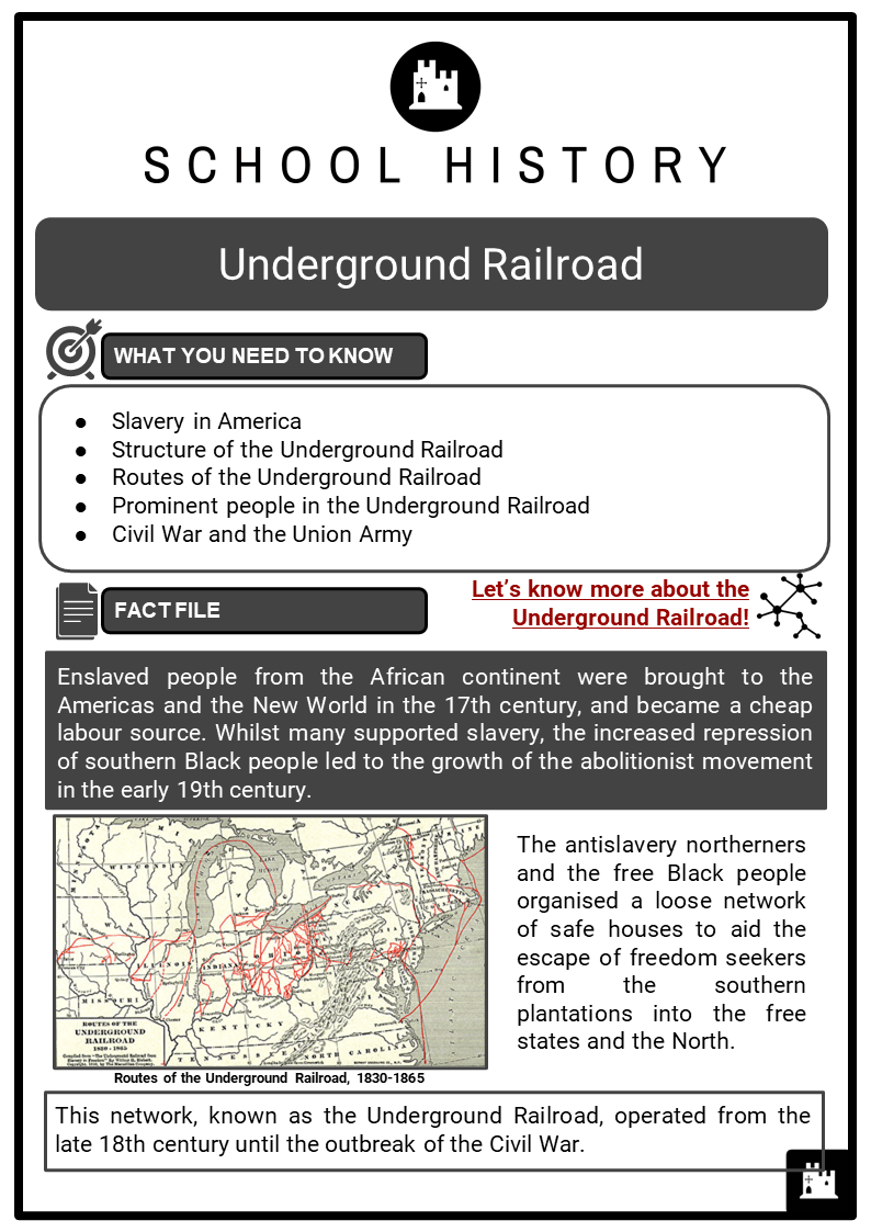 Underground Railroad Resource Collection 1