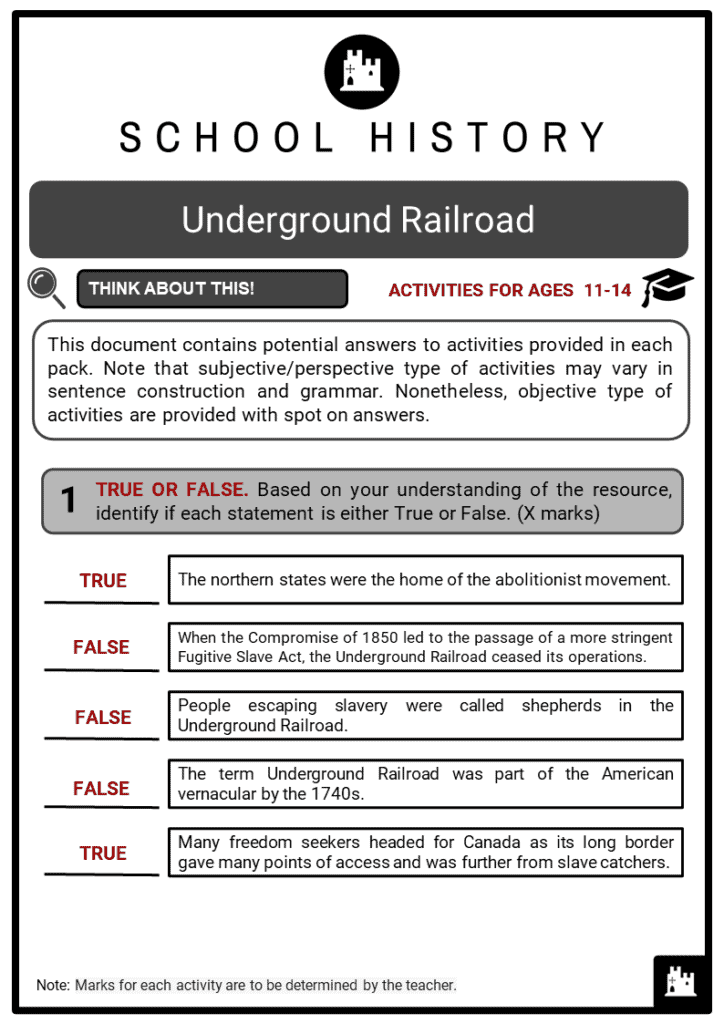 Underground Railroad Student Activities & Answer Guide 2