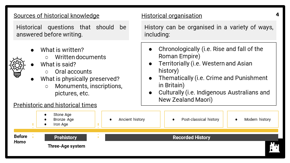 History key skill_Introduction to Different History Source Types Presentation 1