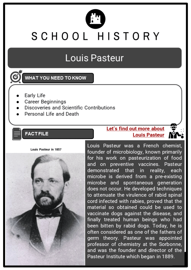 Louis Pasteur Resource Collection 1