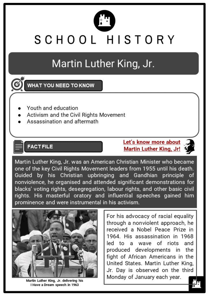 Martin Luther King, Jr. Resource Collection 1