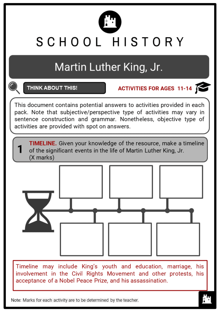 Martin Luther King, Jr. Student Activities & Answer Guide 2