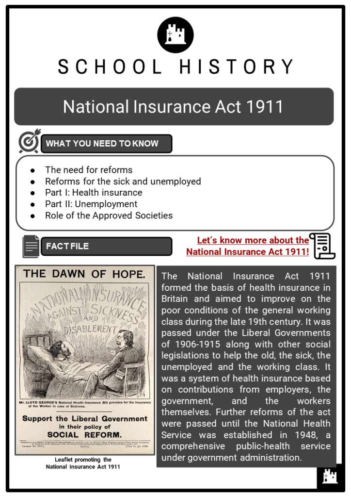 National Insurance Act 1911 Resource Collection 1