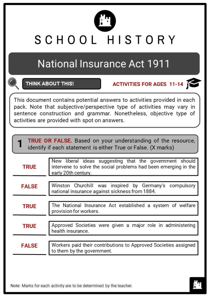 National Insurance Act 1911 Student Activities & Answer Guide 2
