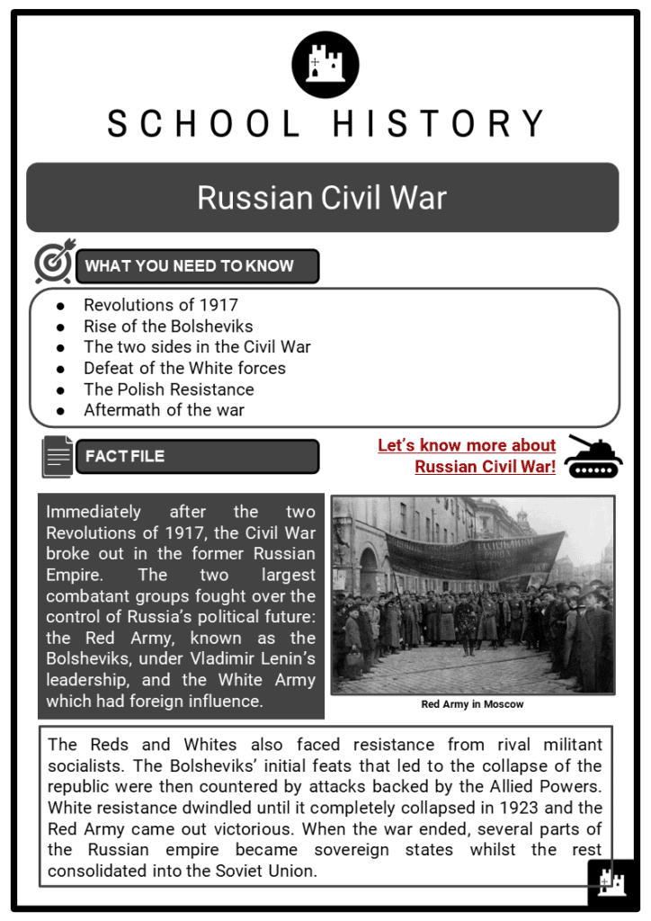 Russian Civil War Resource Collection 1