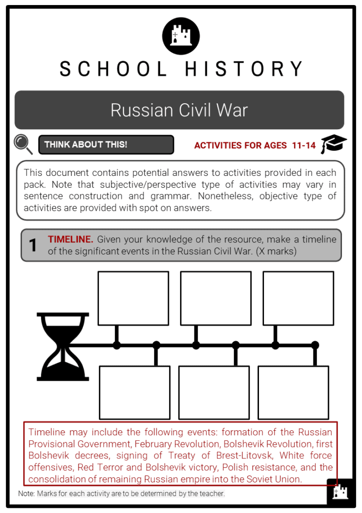 Russian Civil War Student Activities & Answer Guide 2