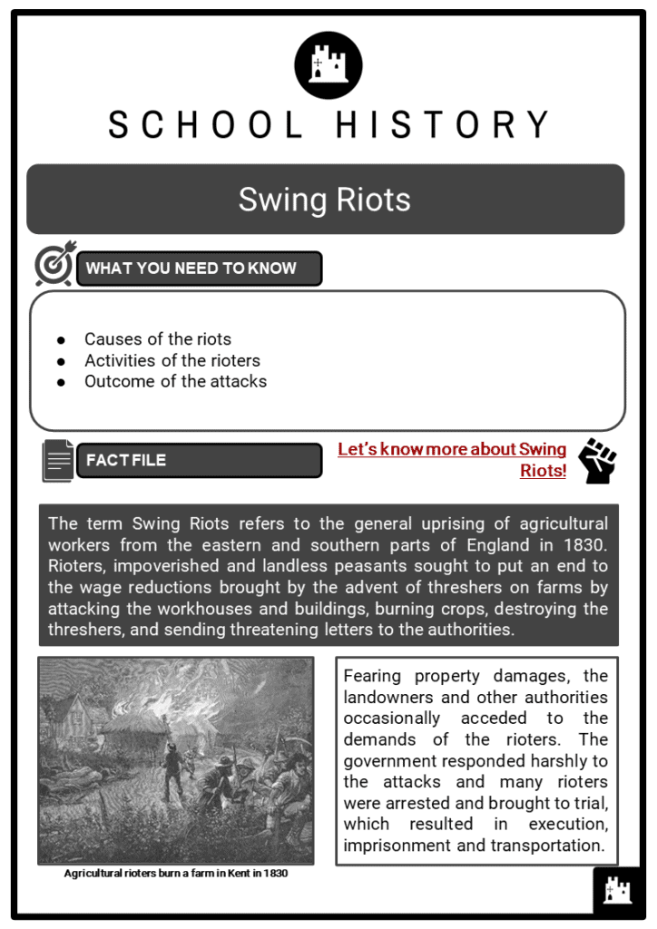 Swing Riots Resource Collection 1