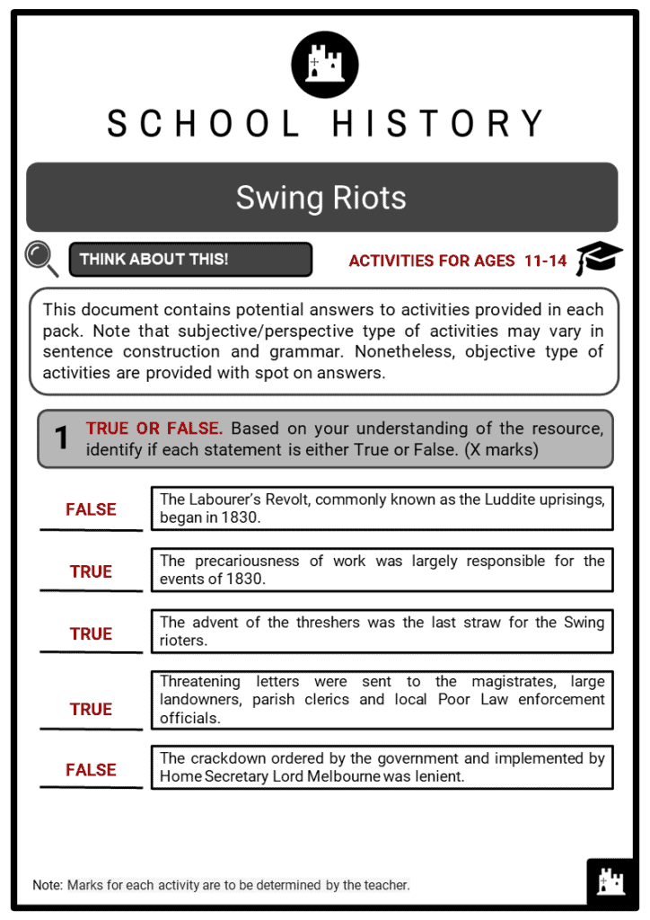 Swing Riots Student Activities & Answer Guide 2