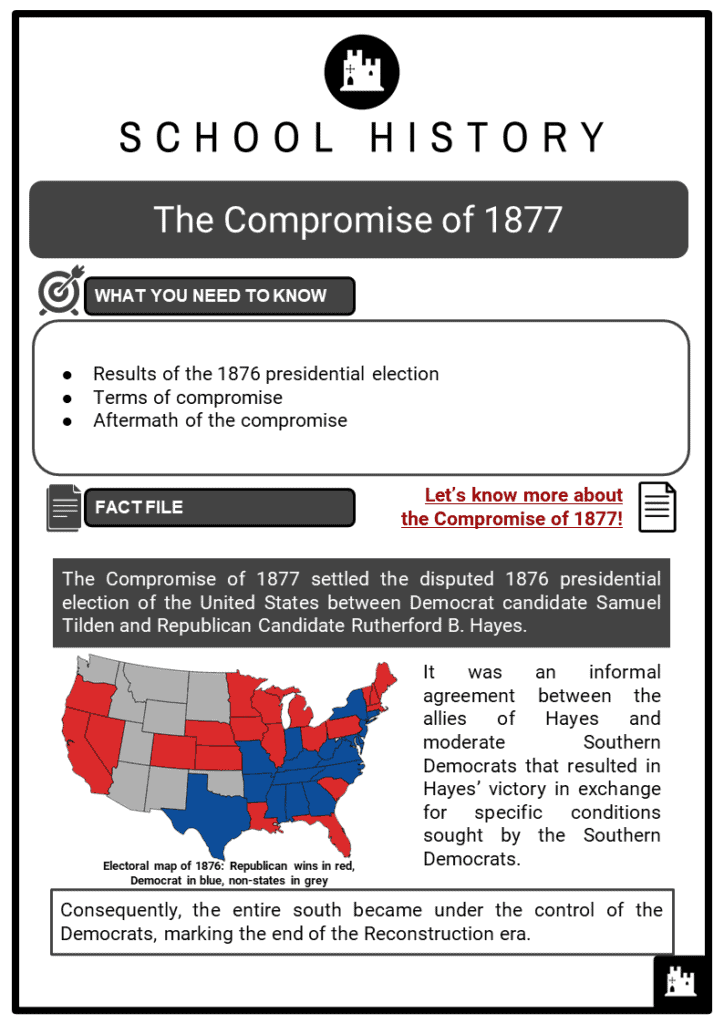 The Compromise of 1877 Resource Collection 1