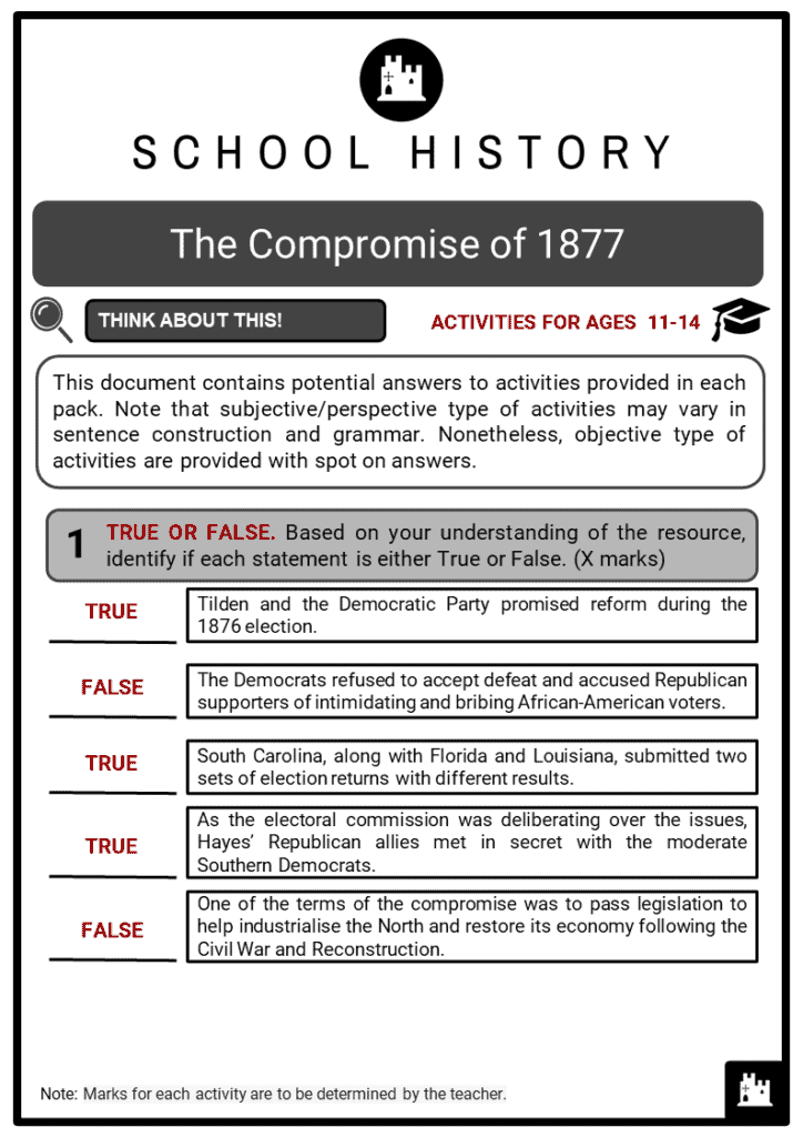 The Compromise of 1877 Student Activities & Answer Guide 2