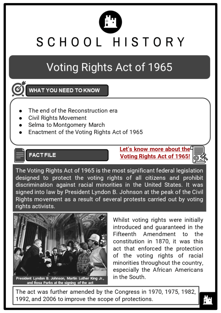 Voting Rights Act of 1965 Resource Collection 1