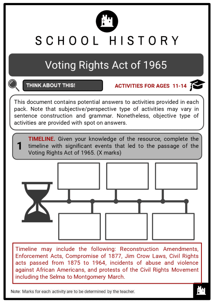 Voting Rights Act of 1965 Facts, Worksheets & Civil Rights ...