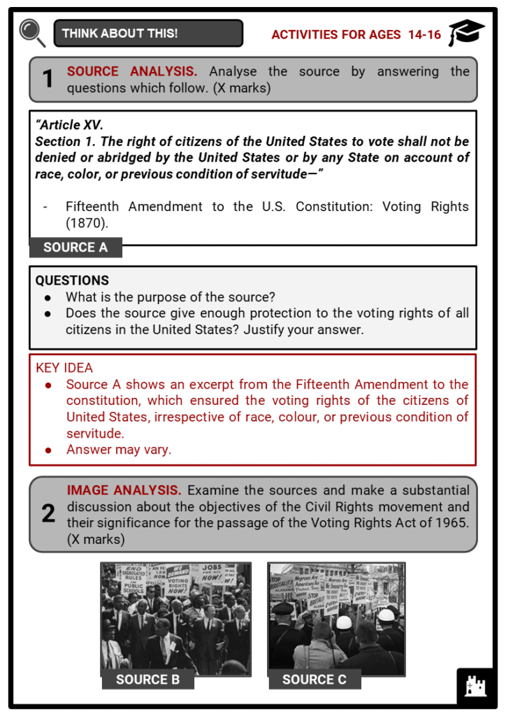 Voting Rights Act of 1965 Student Activities & Answer Guide 4