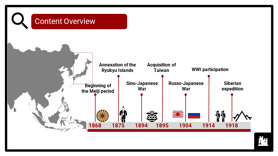 A Level Foreign relations and overseas expansion 1868-1920 Presentation 1