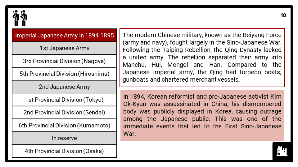 A Level Foreign relations and overseas expansion 1868-1920 Presentation 3