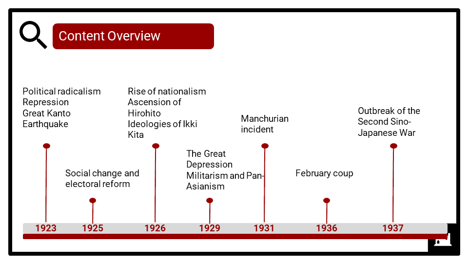 A Level The growth of nationalism in Japan 1920-1937 Presentation 1