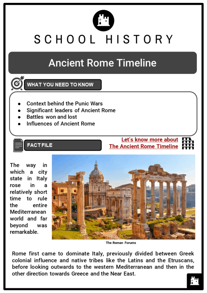 Ancient Rome Timeline Resource Collection 1