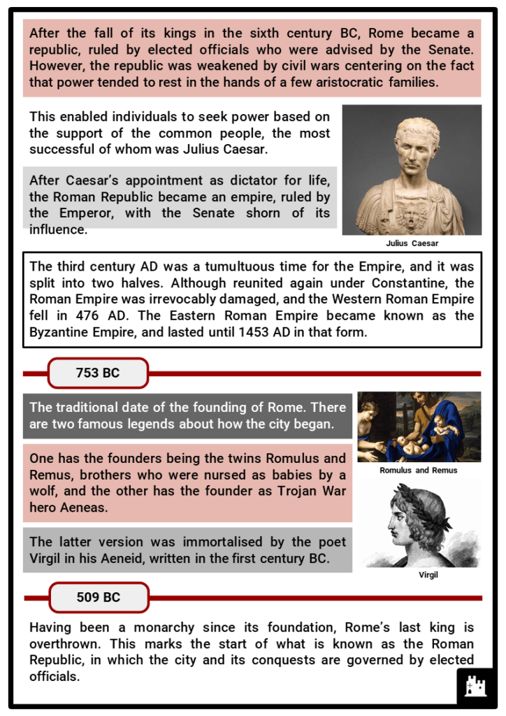 Ancient Rome Timeline Resource Collection 2