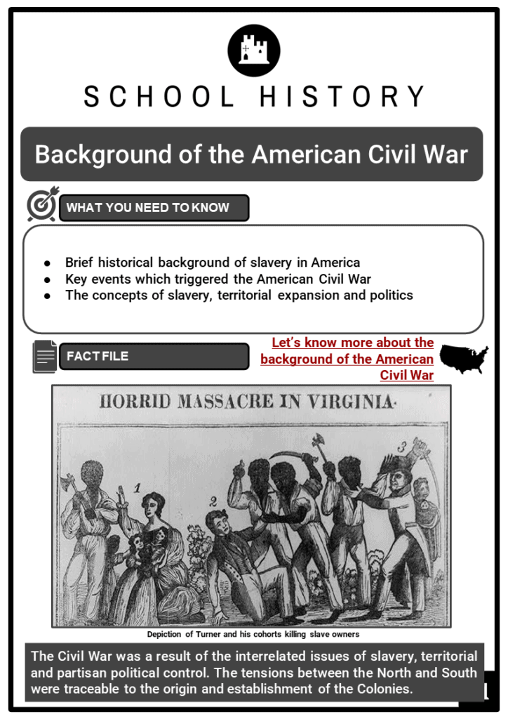 Background of the American Civil War Resource Collection 1