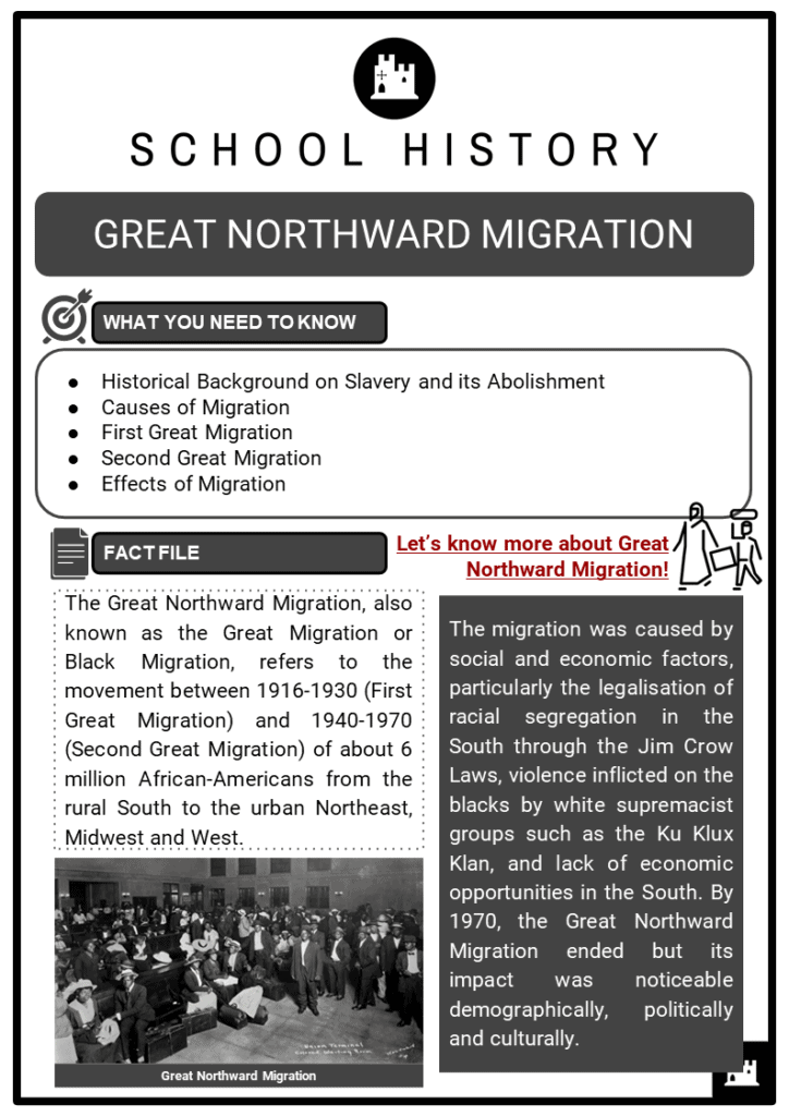 Great Northward Migration Resource Collection 1