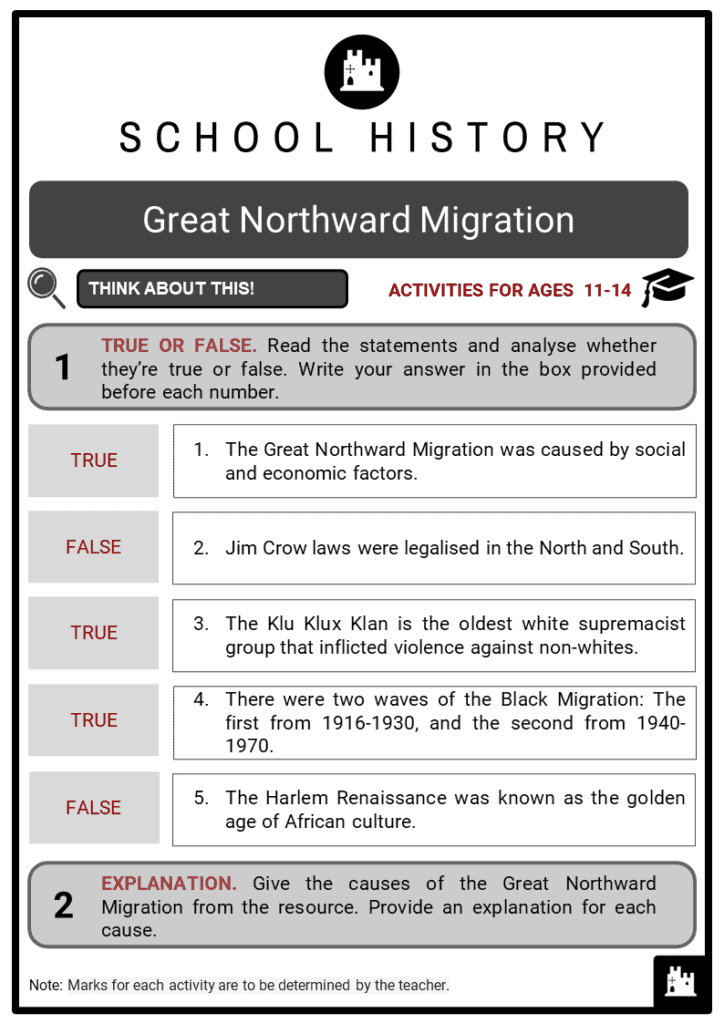 Great Northward Migration Student Activities & Answer Guide 2