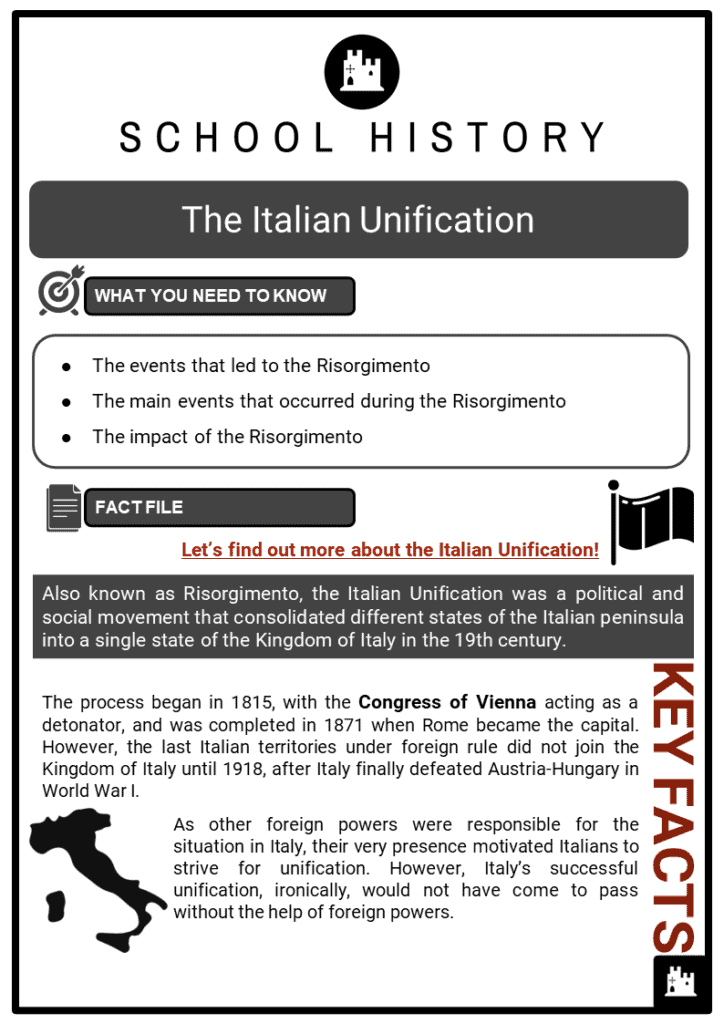 Italian Unification Resource Collection 1
